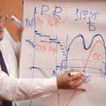 Жизнь как симфония или импровизация как бизнес-стратегия